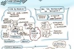 Konferencja-o-rozwodach-Mediacje-str1-male